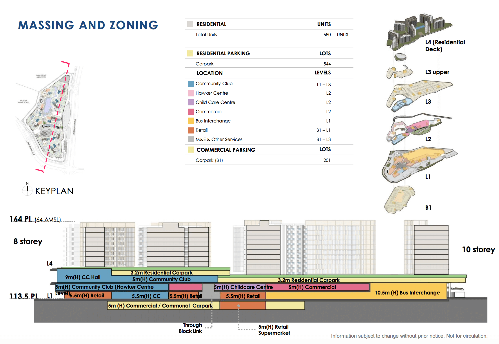 Sengkang Grand Mall and Residences Cross Section