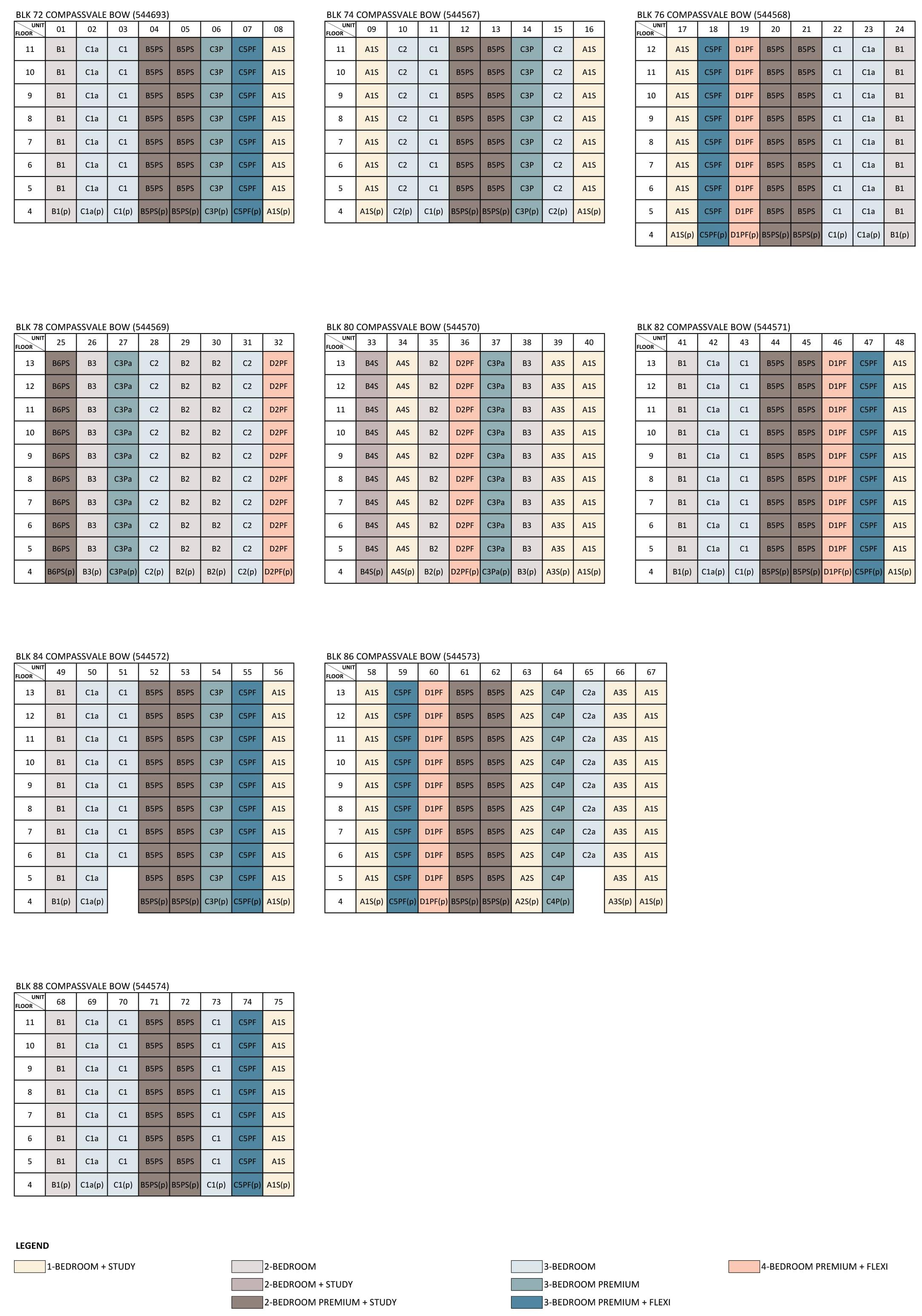 20190917_SC_Schematic Diagram_Final Draft.xlsx
